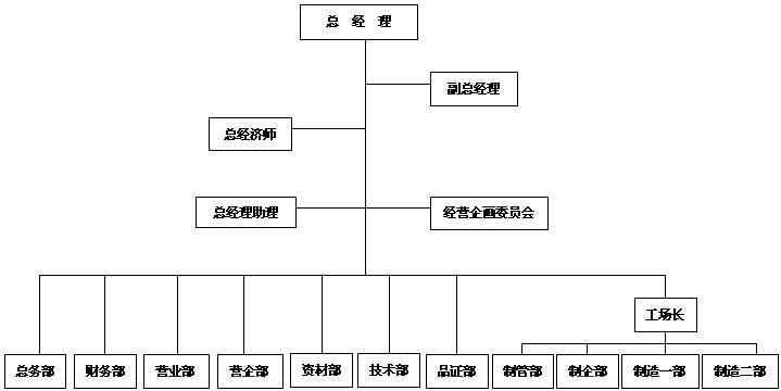 三菱电机(广州)压缩机有限公司(简称MGC)是由日本三菱电机株式会社、三菱电机(中国)有限公司和三菱电机香港集团有限公司联合出资组建的日本独资企业,注册资本为12,222万美元。公司位于广州经济技术开发区(西区),东临东江,北临穗港码头,交通便利,地理位置优越,占地面积约为6.